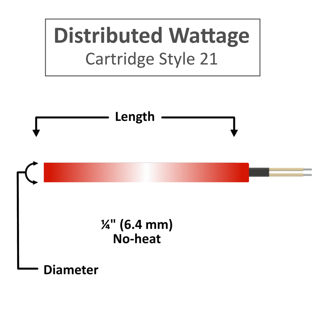 Cart Distributive Wattage Style 21