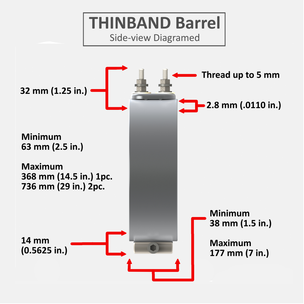 Thinband Heater Side View