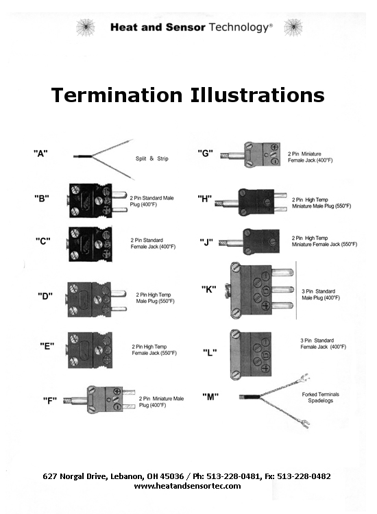 Thermocouple Terminations
