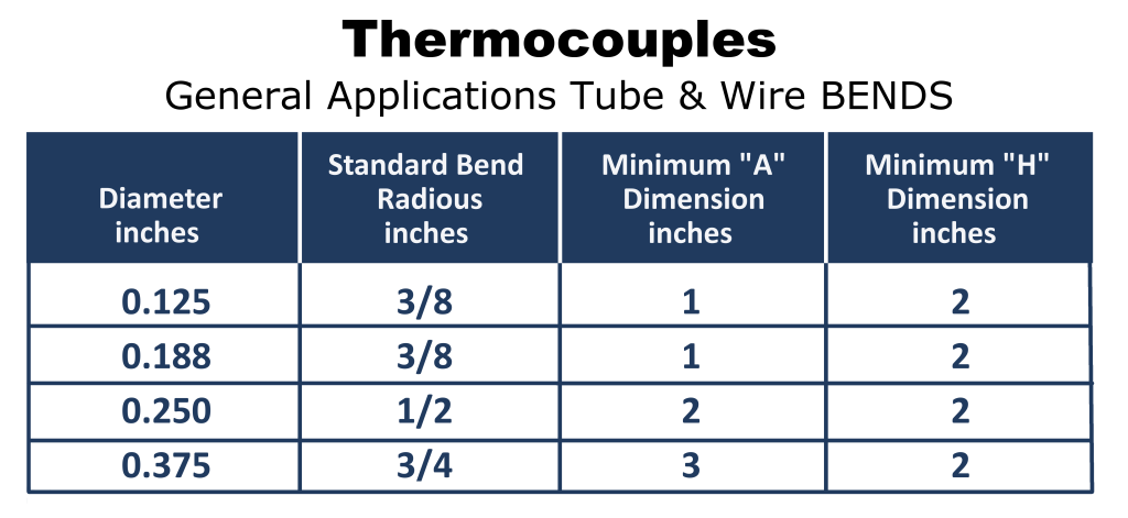 TC Gen Applications Tube & Wire Chart