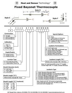 Fixed Bayonet Thermocouple Sheet