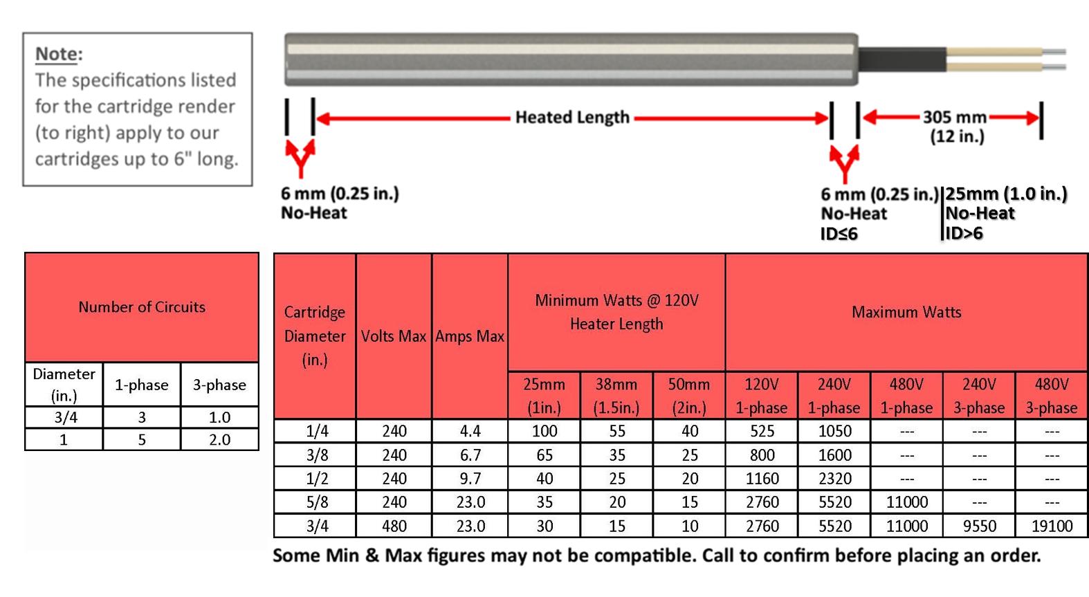 Cartridge Heaters Heat And Sensor Technology